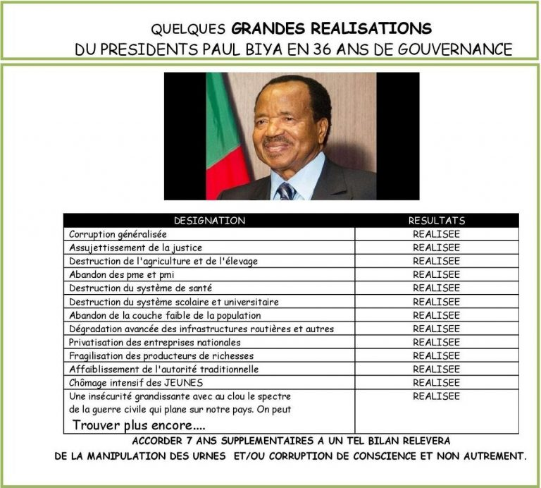 realisation de paul biya